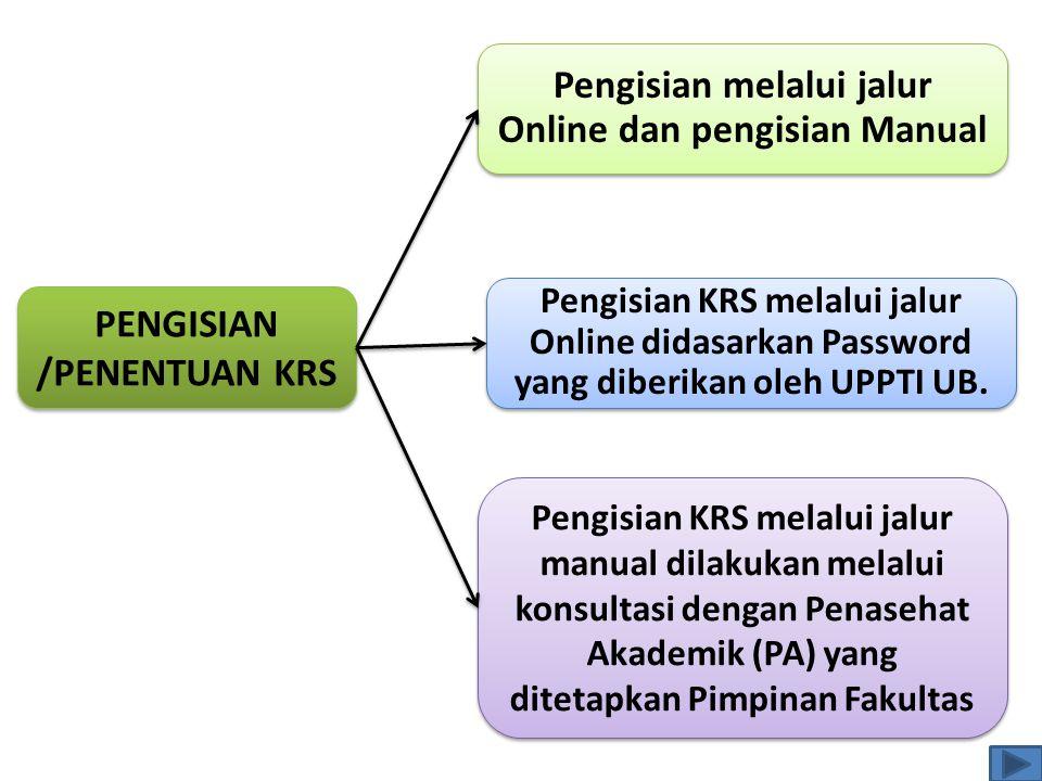 PENGISIAN /PENENTUAN KRS Pengisian melalui jalur Online dan pengisian Manual Pengisian KRS melalui jalur manual dilakukan melalui konsultasi dengan Pe