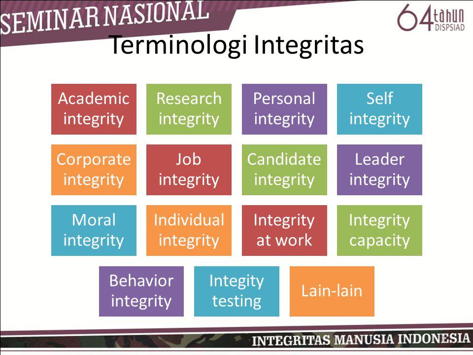 Terminologi Integritas Academic integrity Research integrity Personal integrity Self integrity Corporate integrity Job integrity Candidate integrity L