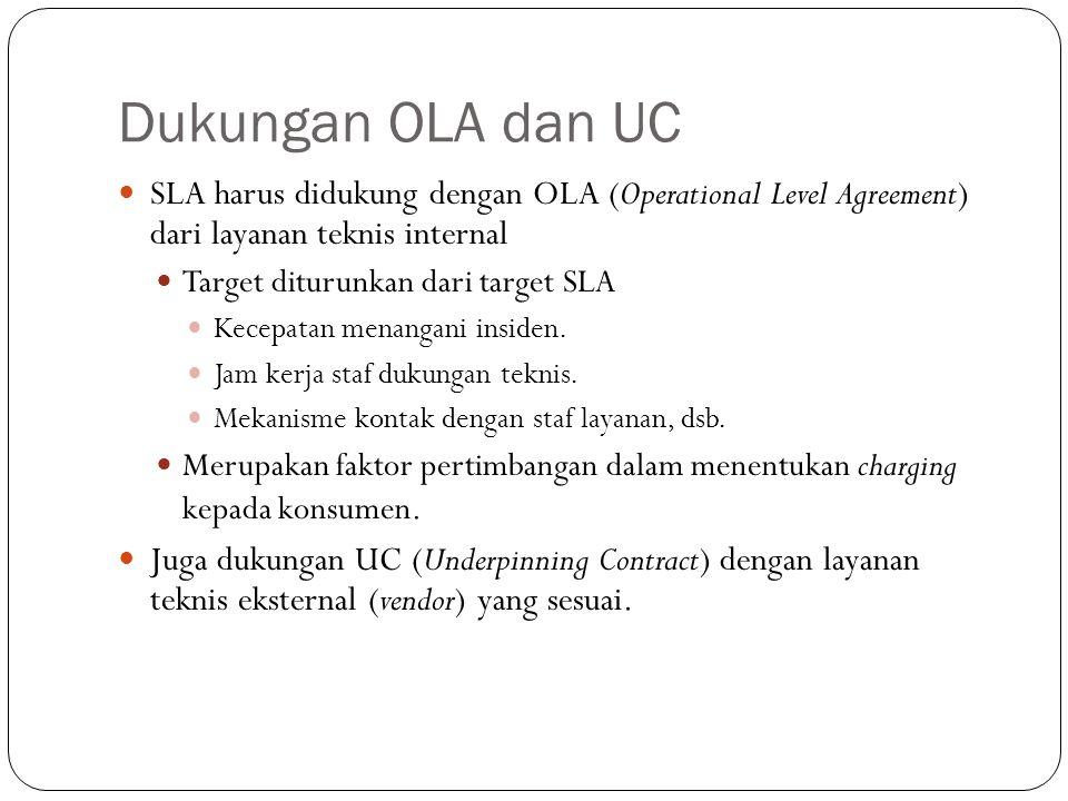 Dukungan OLA dan UC 18 SLA harus didukung dengan OLA (Operational Level Agreement) dari layanan teknis internal Target diturunkan dari target SLA Kecepatan menangani insiden.