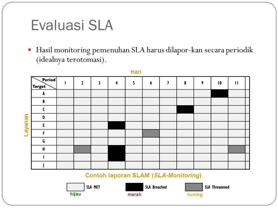 Evaluasi SLA Hasil monitoring pemenuhan SLA harus dilapor-kan secara periodik (idealnya terotomasi).
