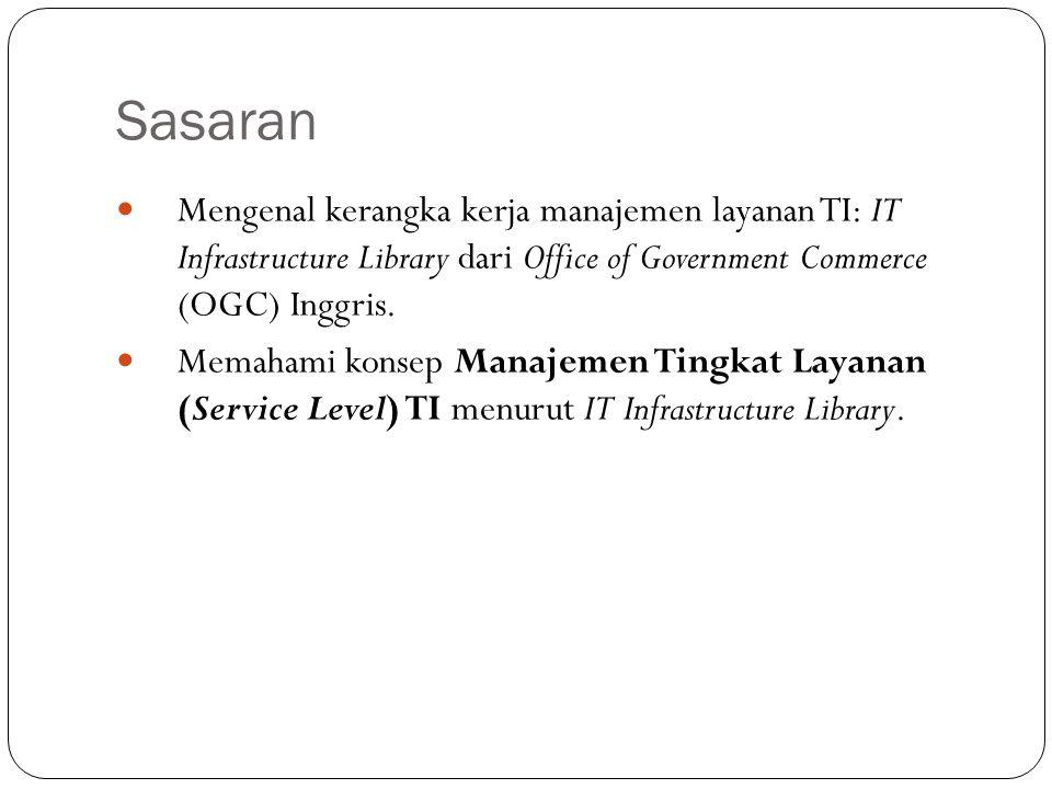 IT Infrastructure Library 3 IT-IL dikembangkan tahun 80-an akhir oleh Office of Government Commerce (OGC) Inggris Menjadi best practice (standard) mulai tahun 90-an.