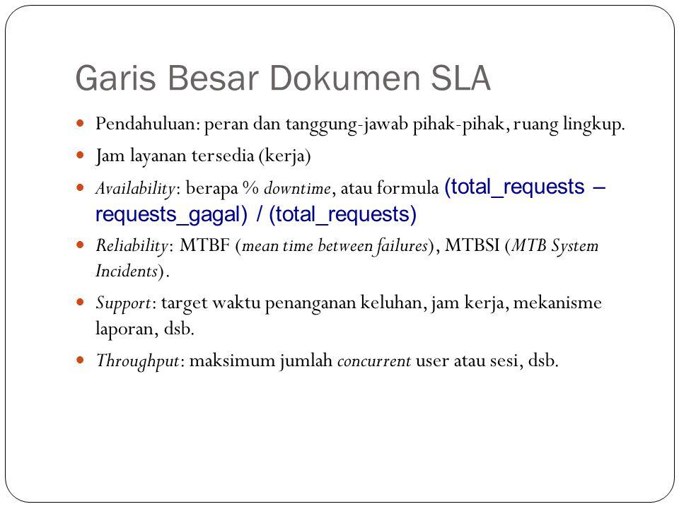 Garis Besar Dokumen SLA 21 Pendahuluan: peran dan tanggung-jawab pihak-pihak, ruang lingkup.