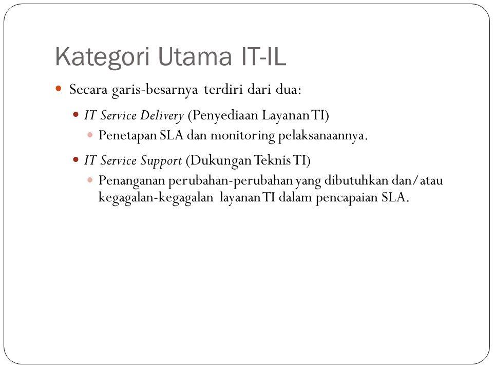 Kategori Utama IT-IL 4 Secara garis-besarnya terdiri dari dua: IT Service Delivery (Penyediaan Layanan TI) Penetapan SLA dan monitoring pelaksanaannya.