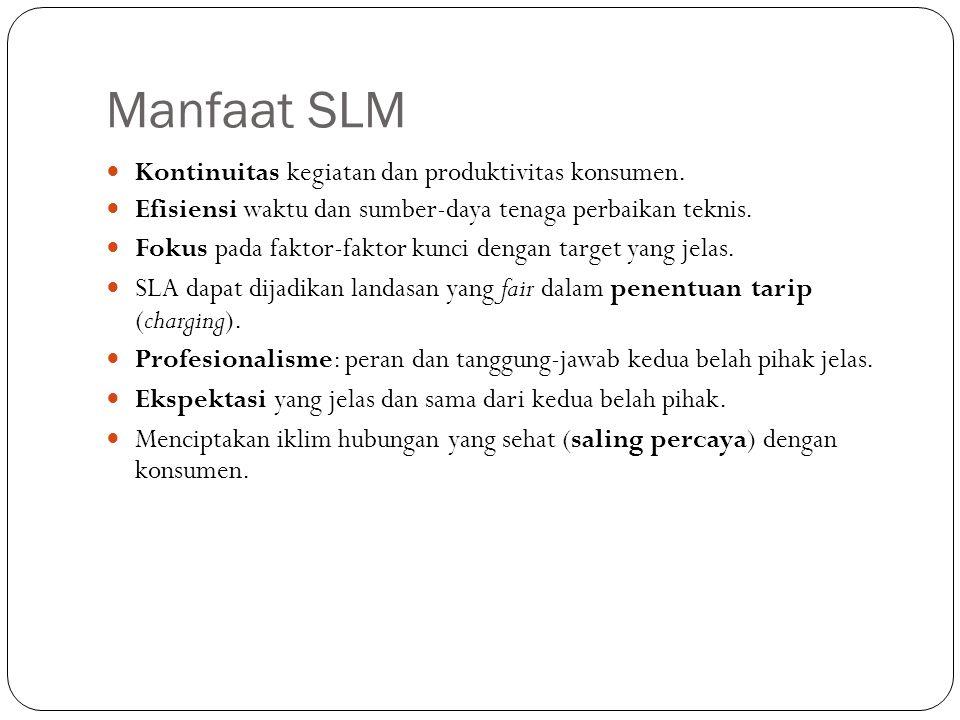 Manajemen Tingkat Layanan TI Ruang lingkup SLM: Semua layanan TI perusahaan.