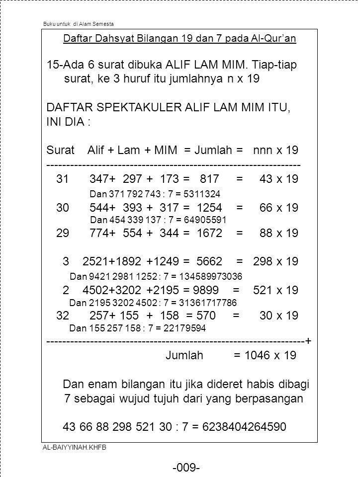 -009- Daftar Dahsyat Bilangan 19 dan 7 pada Al-Qur'an 15-Ada 6 surat dibuka ALIF LAM MIM. Tiap-tiap surat, ke 3 huruf itu jumlahnya n x 19 DAFTAR SPEK