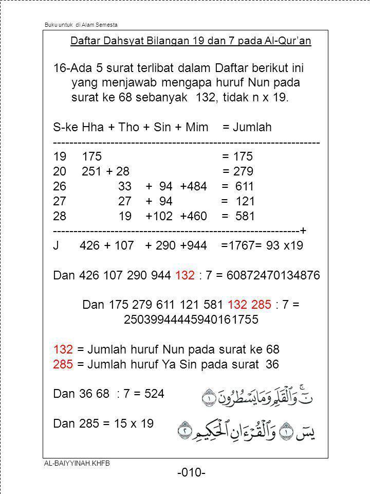 -010- Daftar Dahsyat Bilangan 19 dan 7 pada Al-Qur'an 16-Ada 5 surat terlibat dalam Daftar berikut ini yang menjawab mengapa huruf Nun pada surat ke 6