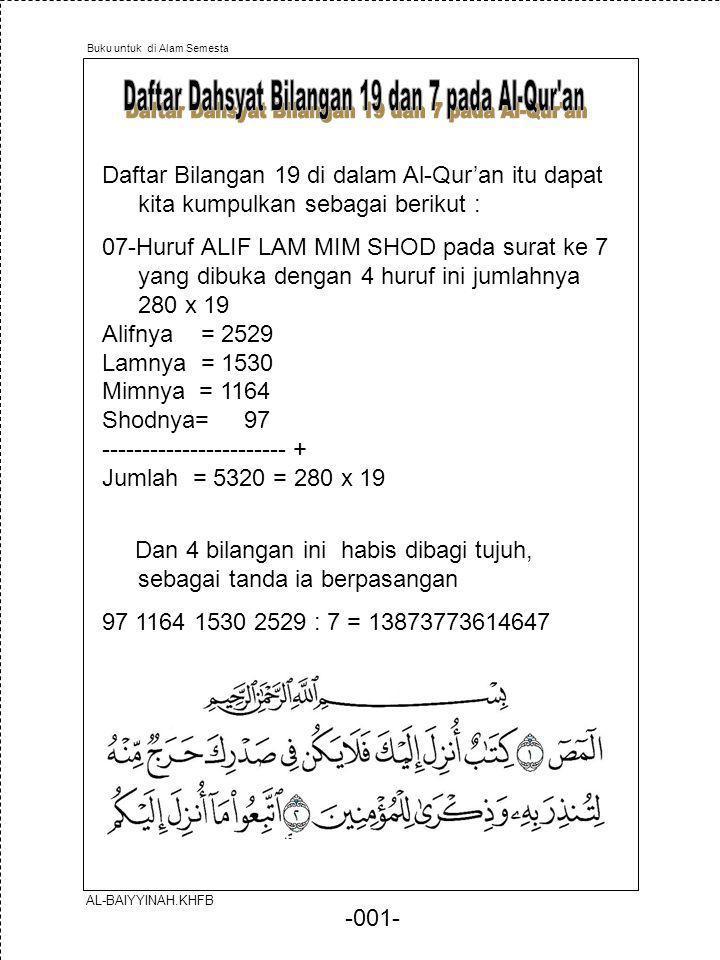 -001- Daftar Bilangan 19 di dalam Al-Qur'an itu dapat kita kumpulkan sebagai berikut : 07-Huruf ALIF LAM MIM SHOD pada surat ke 7 yang dibuka dengan 4