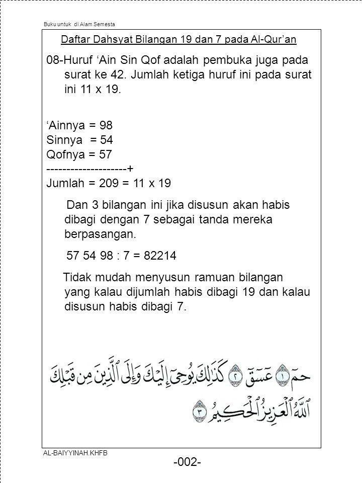 -002- Daftar Dahsyat Bilangan 19 dan 7 pada Al-Qur'an 08-Huruf 'Ain Sin Qof adalah pembuka juga pada surat ke 42. Jumlah ketiga huruf ini pada surat i