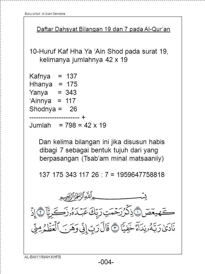 -004- Daftar Dahsyat Bilangan 19 dan 7 pada Al-Qur'an 10-Huruf Kaf Hha Ya 'Ain Shod pada surat 19, kelimanya jumlahnya 42 x 19 Kafnya = 137 Hhanya = 1