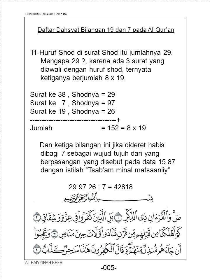-005- Daftar Dahsyat Bilangan 19 dan 7 pada Al-Qur'an 11-Huruf Shod di surat Shod itu jumlahnya 29. Mengapa 29 ?, karena ada 3 surat yang diawali deng