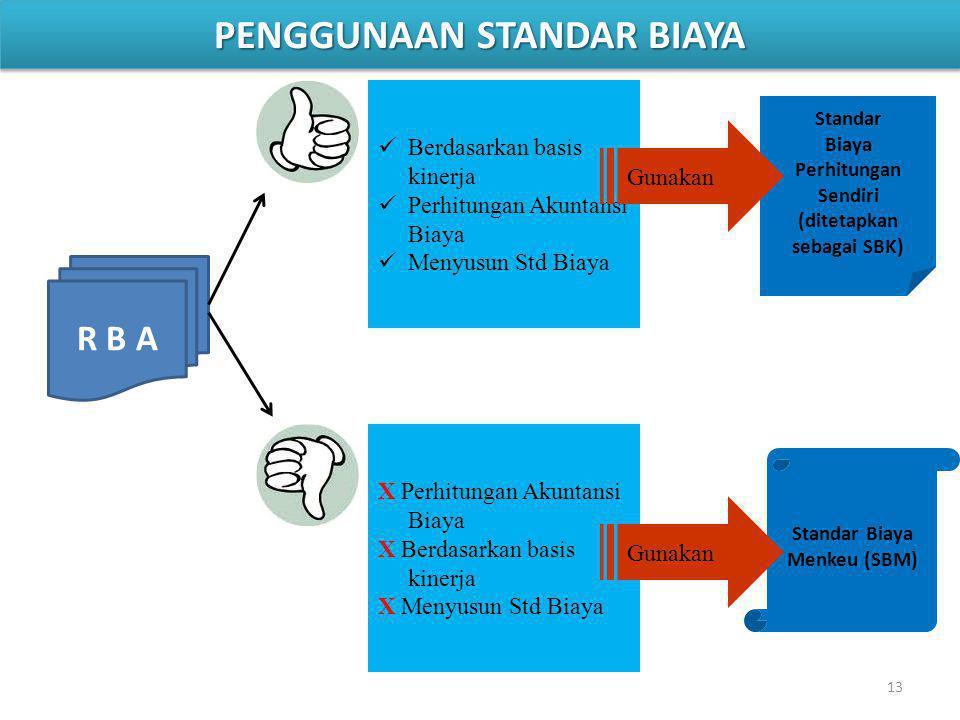 13 Berdasarkan basis kinerja Perhitungan Akuntansi Biaya Menyusun Std Biaya X Perhitungan Akuntansi Biaya X Berdasarkan basis kinerja X Menyusun Std B