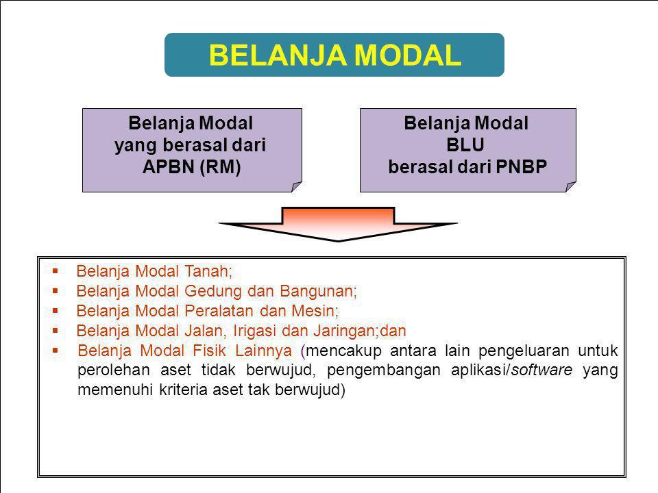 18 BELANJA MODAL Belanja Modal yang berasal dari APBN (RM) Belanja Modal BLU berasal dari PNBP  Belanja Modal Tanah;  Belanja Modal Gedung dan Bangunan;  Belanja Modal Peralatan dan Mesin;  Belanja Modal Jalan, Irigasi dan Jaringan;dan  Belanja Modal Fisik Lainnya (mencakup antara lain pengeluaran untuk perolehan aset tidak berwujud, pengembangan aplikasi/software yang memenuhi kriteria aset tak berwujud) BELANJA MODAL
