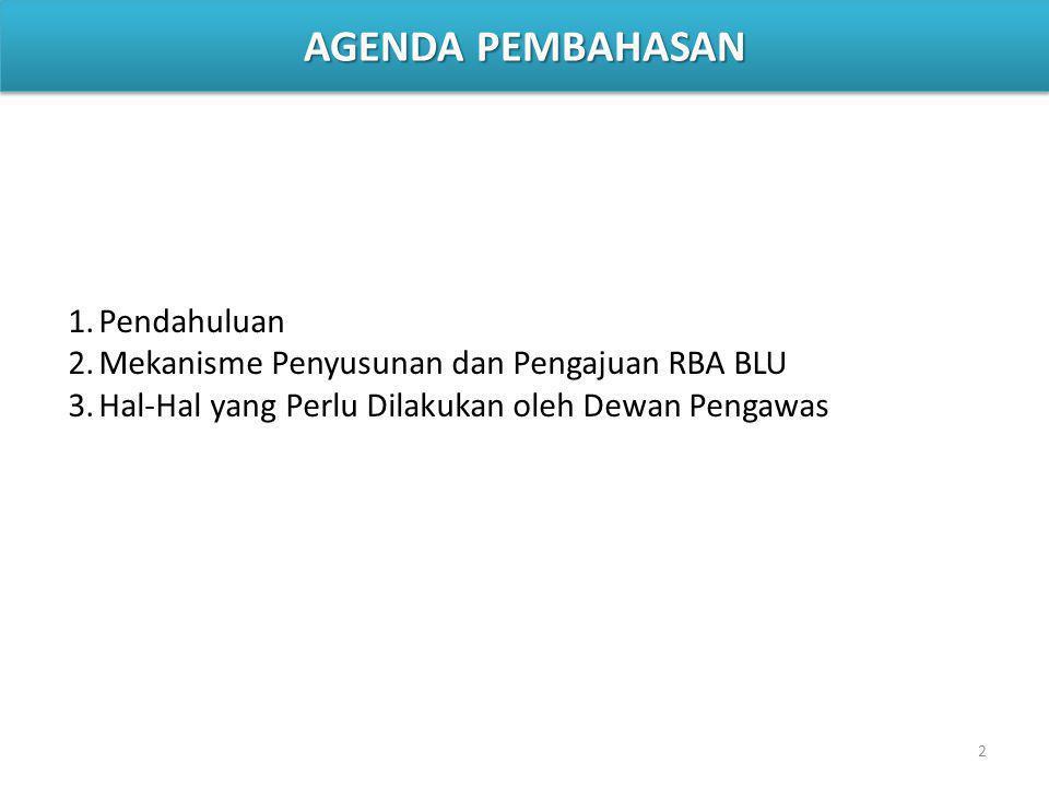 Sebelum melakukan penelaahan RBA BLU, Dewas harus mempersiapkan dokumen-dokumen berikut ini: 1.Rencana Strategis Bisnis dan Standar Pelayanan Minimal BLU, terutama terkait dengan pengukuran capaian kinerja sepanjang 5 tahun ke depan.