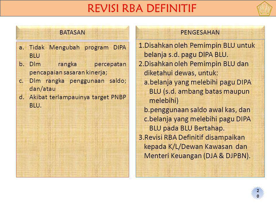 REVISI RBA DEFINITIF a.Tidak Mengubah program DIPA BLU b.Dlm rangka percepatan pencapaian sasaran kinerja; c.Dlm rangka penggunaan saldo; dan/atau d.Akibat terlampauinya target PNBP BLU.