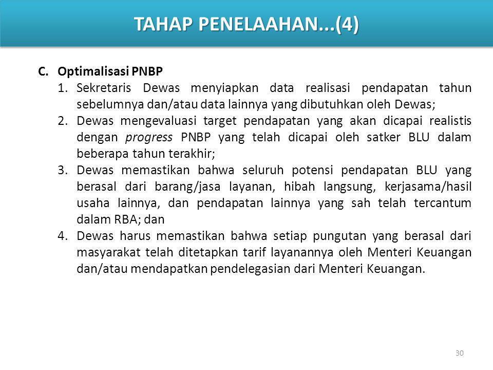 C.Optimalisasi PNBP 1.Sekretaris Dewas menyiapkan data realisasi pendapatan tahun sebelumnya dan/atau data lainnya yang dibutuhkan oleh Dewas; 2.Dewas