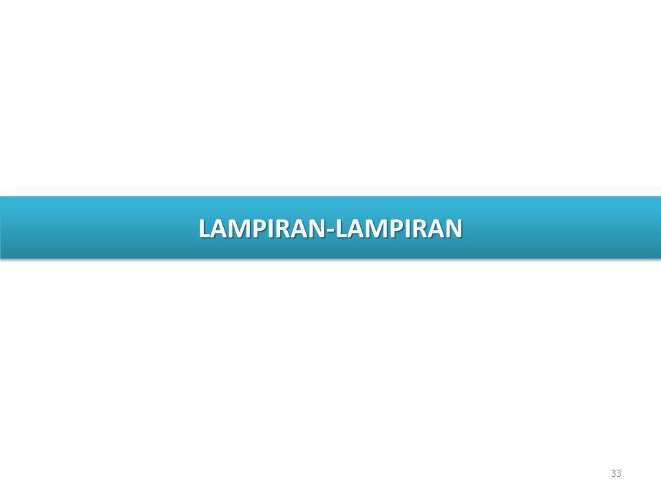 33 LAMPIRAN-LAMPIRANLAMPIRAN-LAMPIRAN