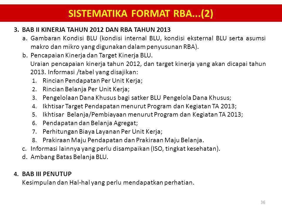 SISTEMATIKA FORMAT RBA...(2) 3.BAB II KINERJA TAHUN 2012 DAN RBA TAHUN 2013 a.Gambaran Kondisi BLU (kondisi internal BLU, kondisi eksternal BLU serta