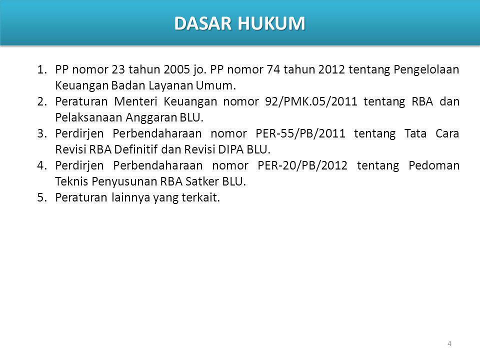 1.PP nomor 23 tahun 2005 jo. PP nomor 74 tahun 2012 tentang Pengelolaan Keuangan Badan Layanan Umum. 2.Peraturan Menteri Keuangan nomor 92/PMK.05/2011