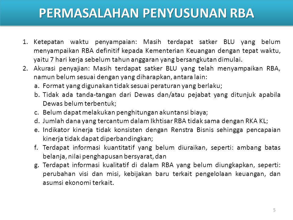 1.Ketepatan waktu penyampaian: Masih terdapat satker BLU yang belum menyampaikan RBA definitif kepada Kementerian Keuangan dengan tepat waktu, yaitu 7 hari kerja sebelum tahun anggaran yang bersangkutan dimulai.