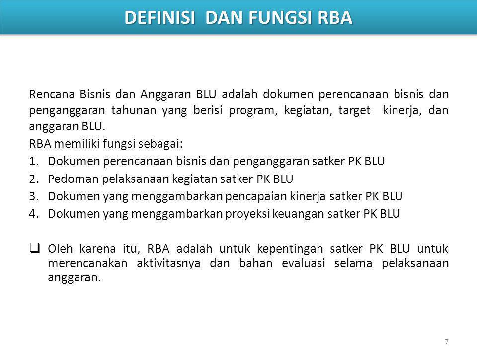 Rencana Bisnis dan Anggaran BLU adalah dokumen perencanaan bisnis dan penganggaran tahunan yang berisi program, kegiatan, target kinerja, dan anggaran