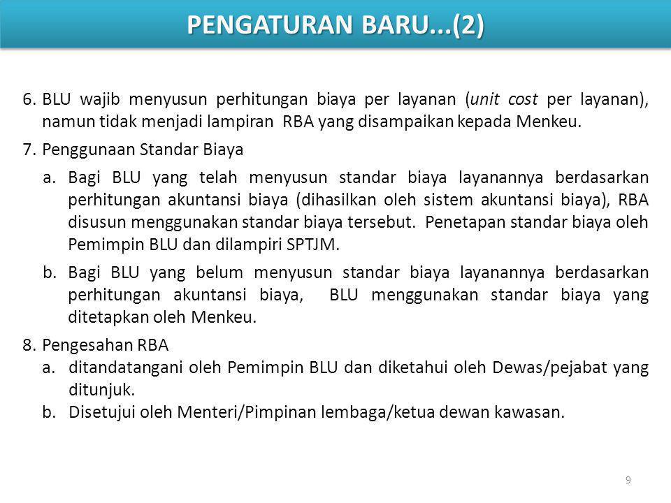 6.BLU wajib menyusun perhitungan biaya per layanan (unit cost per layanan), namun tidak menjadi lampiran RBA yang disampaikan kepada Menkeu.