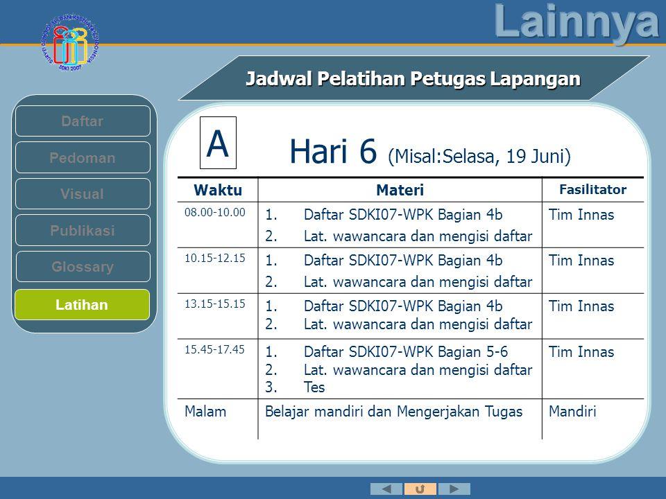 Jadwal Pelatihan Petugas Lapangan Pedoman Visual Daftar Publikasi Latihan Glossary Hari 6 (Misal:Selasa, 19 Juni) WaktuMateri Fasilitator 08.00-10.00