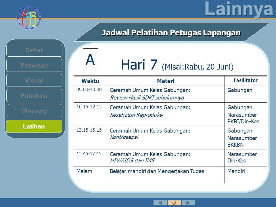 Jadwal Pelatihan Petugas Lapangan Pedoman Visual Daftar Publikasi Latihan Glossary Hari 7 (Misal:Rabu, 20 Juni) WaktuMateri Fasilitator 09.00-10.00 Ce