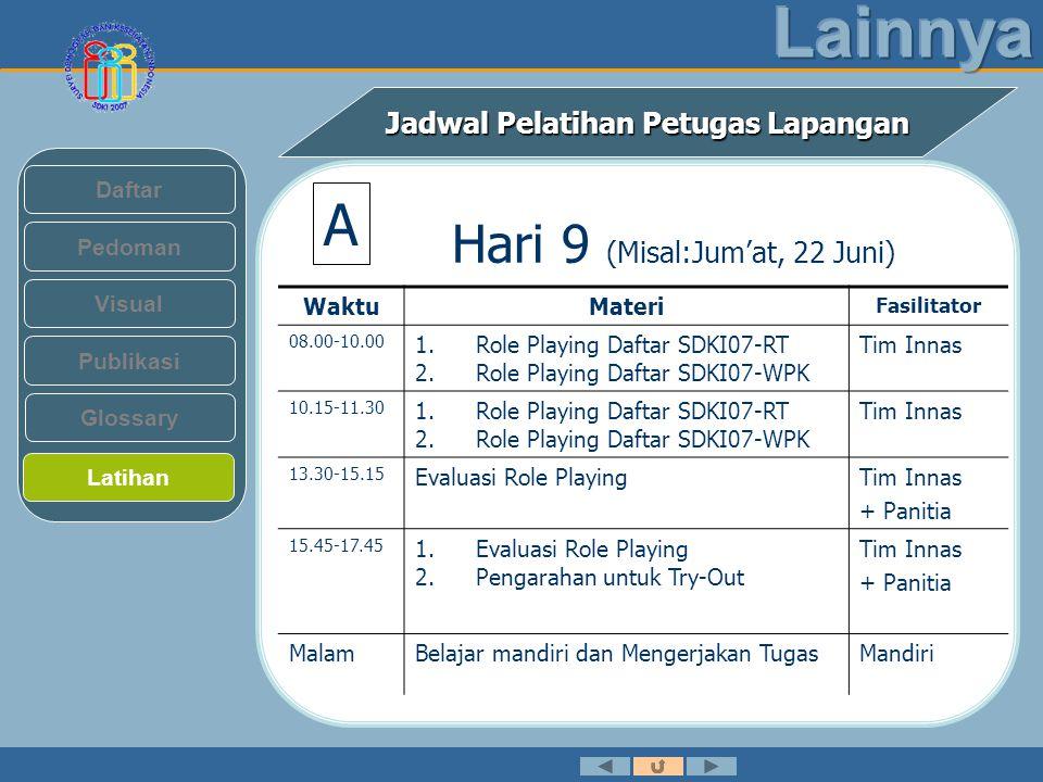 Jadwal Pelatihan Petugas Lapangan Pedoman Visual Daftar Publikasi Latihan Glossary Hari 9 (Misal:Jum'at, 22 Juni) WaktuMateri Fasilitator 08.00-10.00
