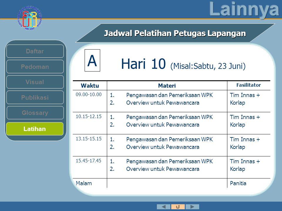 Jadwal Pelatihan Petugas Lapangan Pedoman Visual Daftar Publikasi Latihan Glossary Hari 10 (Misal:Sabtu, 23 Juni) WaktuMateri Fasilitator 09.00-10.00
