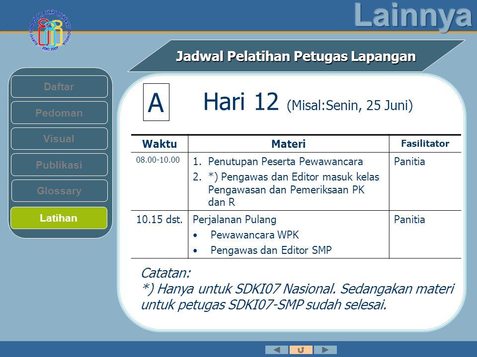 Jadwal Pelatihan Petugas Lapangan Pedoman Visual Daftar Publikasi Latihan Glossary Hari 12 (Misal:Senin, 25 Juni) WaktuMateri Fasilitator 08.00-10.00