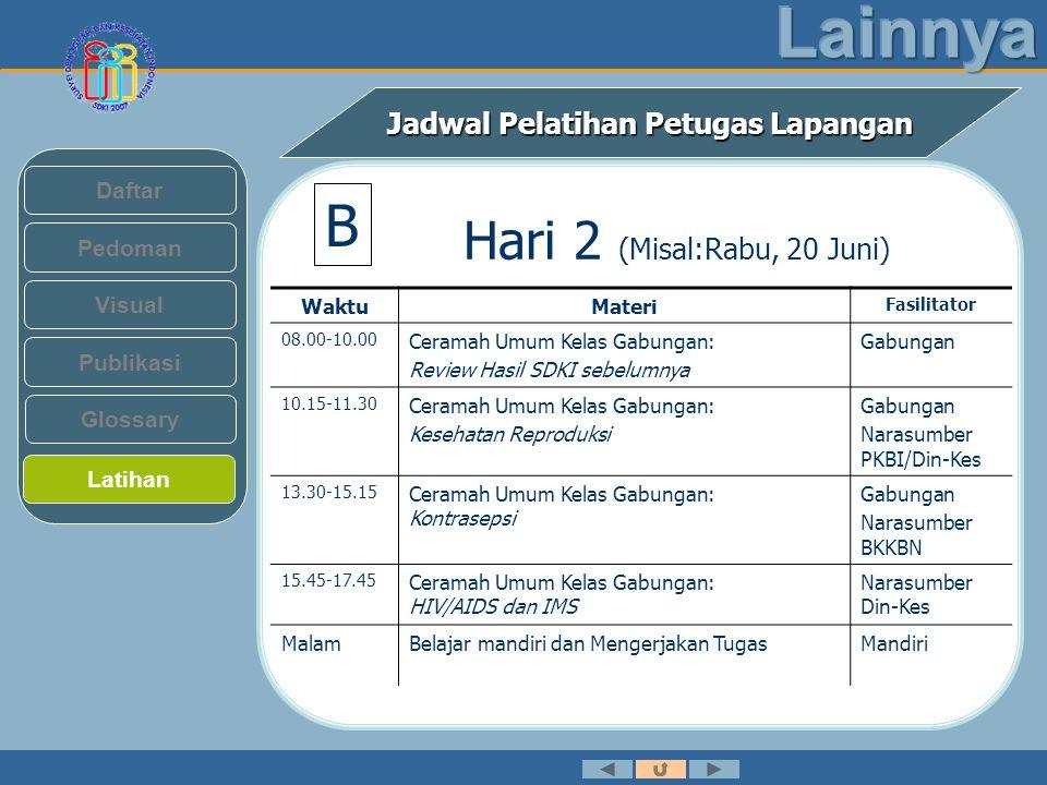 Jadwal Pelatihan Petugas Lapangan Pedoman Visual Daftar Publikasi Latihan Glossary Hari 2 (Misal:Rabu, 20 Juni) WaktuMateri Fasilitator 08.00-10.00 Ce