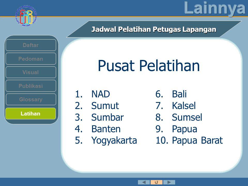 Jadwal Pelatihan Petugas Lapangan Pedoman Visual Daftar Publikasi Latihan Glossary Pusat Pelatihan 1.NAD 2.Sumut 3.Sumbar 4.Banten 5.Yogyakarta 6.Bali