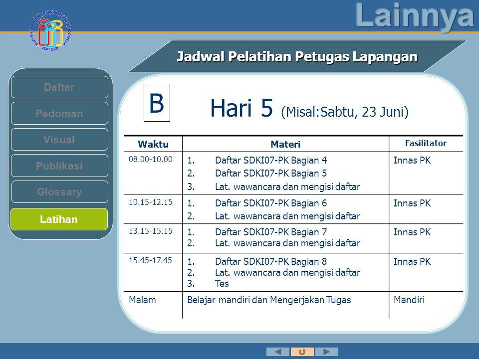Jadwal Pelatihan Petugas Lapangan Pedoman Visual Daftar Publikasi Latihan Glossary Hari 5 (Misal:Sabtu, 23 Juni) WaktuMateri Fasilitator 08.00-10.00 1