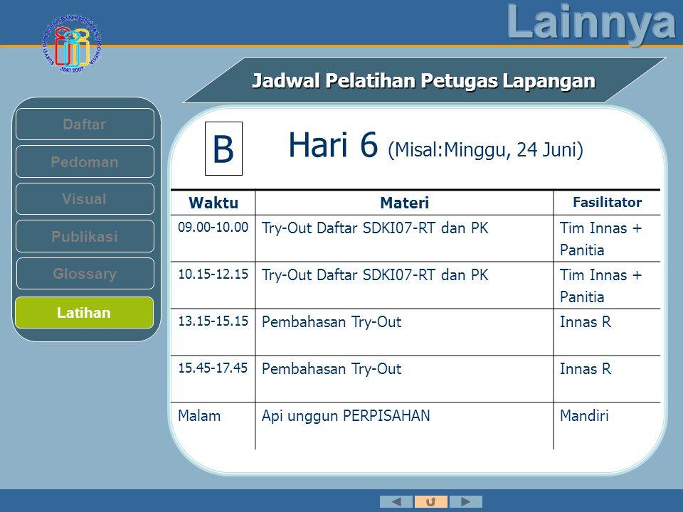 Jadwal Pelatihan Petugas Lapangan Pedoman Visual Daftar Publikasi Latihan Glossary Hari 6 (Misal:Minggu, 24 Juni) WaktuMateri Fasilitator 09.00-10.00