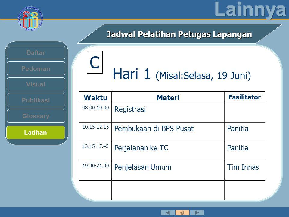 Jadwal Pelatihan Petugas Lapangan Pedoman Visual Daftar Publikasi Latihan Glossary Hari 1 (Misal:Selasa, 19 Juni) WaktuMateri Fasilitator 08.00-10.00 Registrasi 10.15-12.15 Pembukaan di BPS PusatPanitia 13.15-17.45 Perjalanan ke TCPanitia 19.30-21.30 Penjelasan UmumTim Innas C