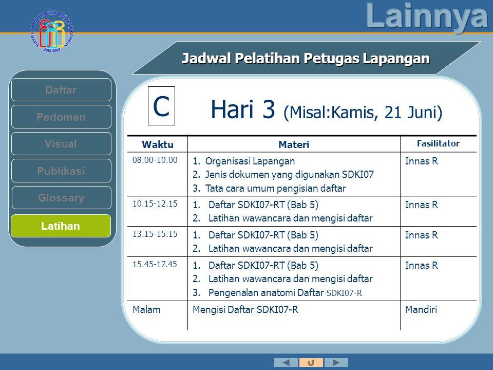 Jadwal Pelatihan Petugas Lapangan Pedoman Visual Daftar Publikasi Latihan Glossary Hari 3 (Misal:Kamis, 21 Juni) WaktuMateri Fasilitator 08.00-10.00 1