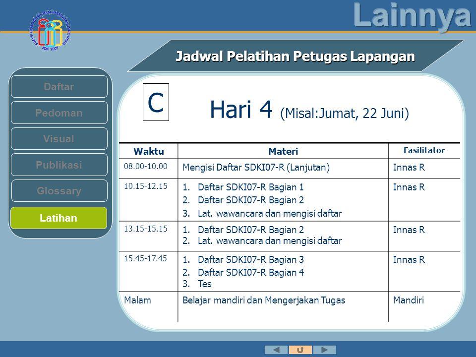 Jadwal Pelatihan Petugas Lapangan Pedoman Visual Daftar Publikasi Latihan Glossary Hari 4 (Misal:Jumat, 22 Juni) WaktuMateri Fasilitator 08.00-10.00 Mengisi Daftar SDKI07-R (Lanjutan)Innas R 10.15-12.15 1.Daftar SDKI07-R Bagian 1 2.Daftar SDKI07-R Bagian 2 3.Lat.