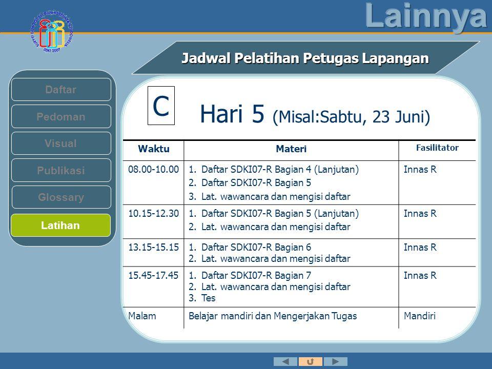 Jadwal Pelatihan Petugas Lapangan Pedoman Visual Daftar Publikasi Latihan Glossary Hari 5 (Misal:Sabtu, 23 Juni) WaktuMateri Fasilitator 08.00-10.001.