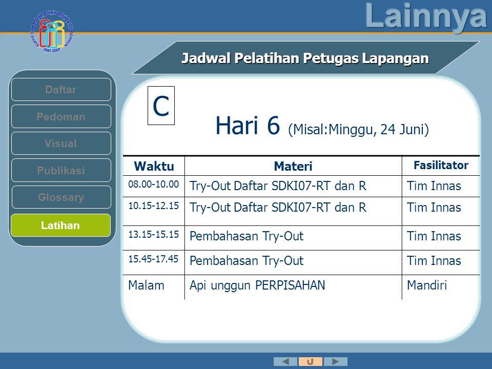 Jadwal Pelatihan Petugas Lapangan Pedoman Visual Daftar Publikasi Latihan Glossary Hari 6 (Misal:Minggu, 24 Juni) WaktuMateri Fasilitator 08.00-10.00