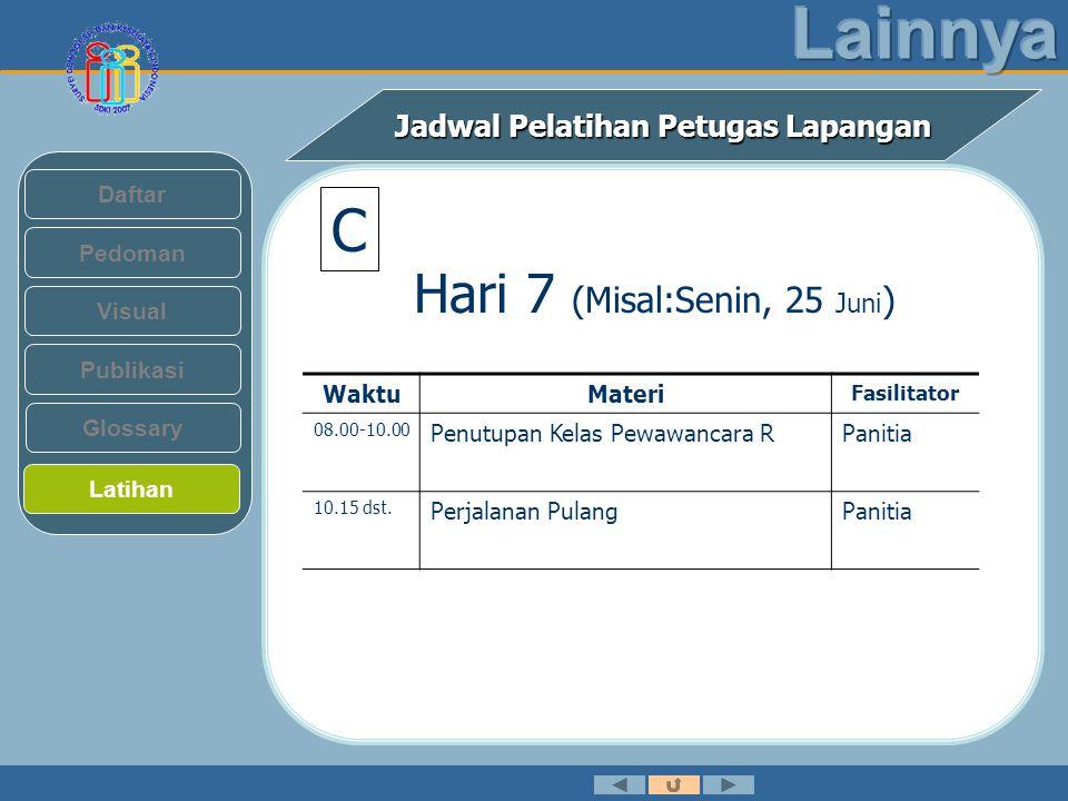 Jadwal Pelatihan Petugas Lapangan Pedoman Visual Daftar Publikasi Latihan Glossary Hari 7 (Misal:Senin, 25 Juni ) WaktuMateri Fasilitator 08.00-10.00
