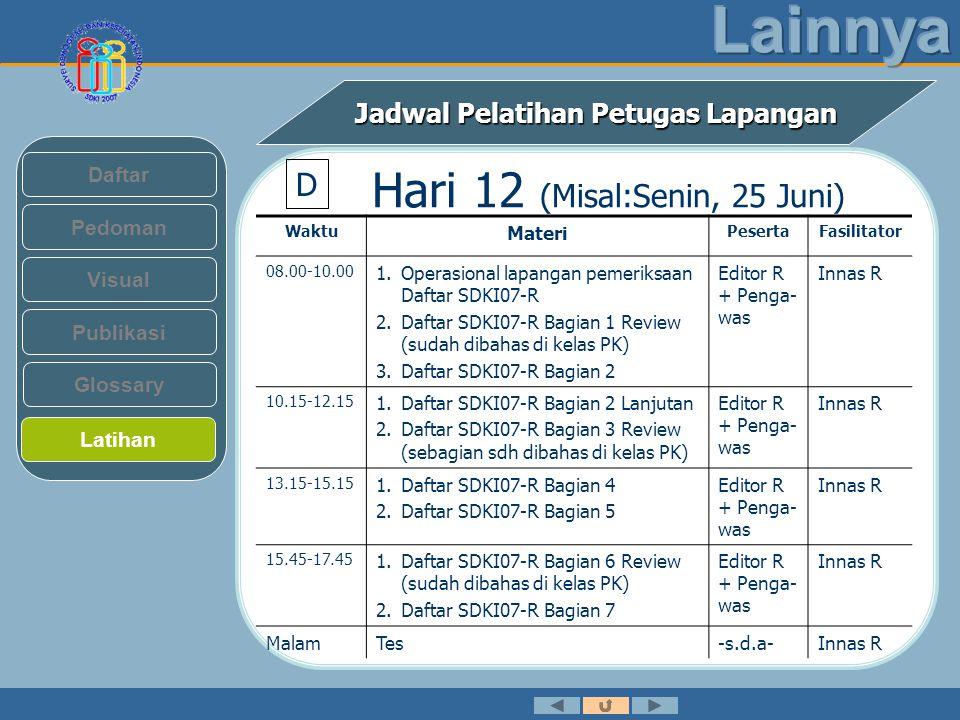 Jadwal Pelatihan Petugas Lapangan Pedoman Visual Daftar Publikasi Latihan Glossary D Hari 12 (Misal:Senin, 25 Juni) Waktu Materi PesertaFasilitator 08.00-10.00 1.Operasional lapangan pemeriksaan Daftar SDKI07-R 2.Daftar SDKI07-R Bagian 1 Review (sudah dibahas di kelas PK) 3.Daftar SDKI07-R Bagian 2 Editor R + Penga- was Innas R 10.15-12.15 1.Daftar SDKI07-R Bagian 2 Lanjutan 2.Daftar SDKI07-R Bagian 3 Review (sebagian sdh dibahas di kelas PK) Editor R + Penga- was Innas R 13.15-15.15 1.Daftar SDKI07-R Bagian 4 2.Daftar SDKI07-R Bagian 5 Editor R + Penga- was Innas R 15.45-17.45 1.Daftar SDKI07-R Bagian 6 Review (sudah dibahas di kelas PK) 2.Daftar SDKI07-R Bagian 7 Editor R + Penga- was Innas R MalamTes-s.d.a-Innas R