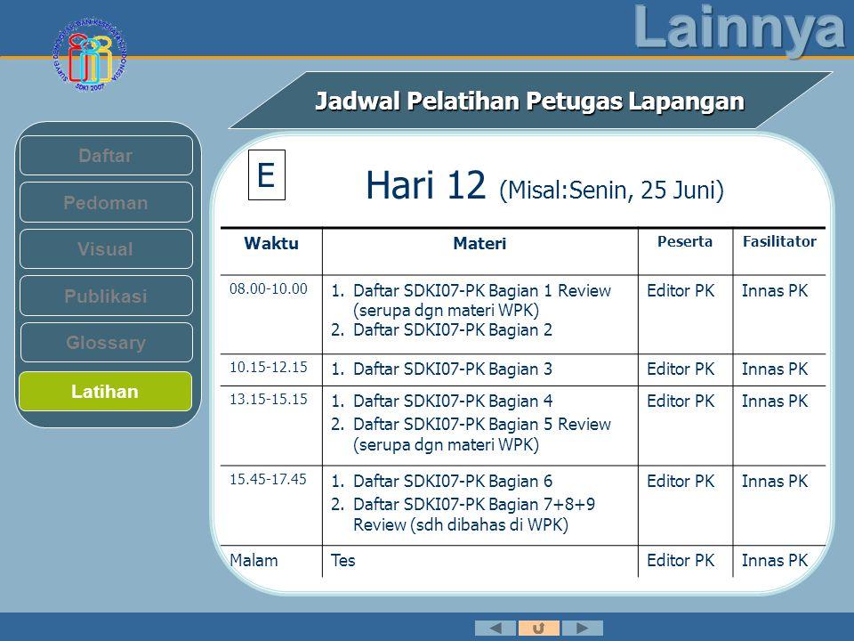 Jadwal Pelatihan Petugas Lapangan Pedoman Visual Daftar Publikasi Latihan Glossary E Hari 12 (Misal:Senin, 25 Juni) WaktuMateri PesertaFasilitator 08.