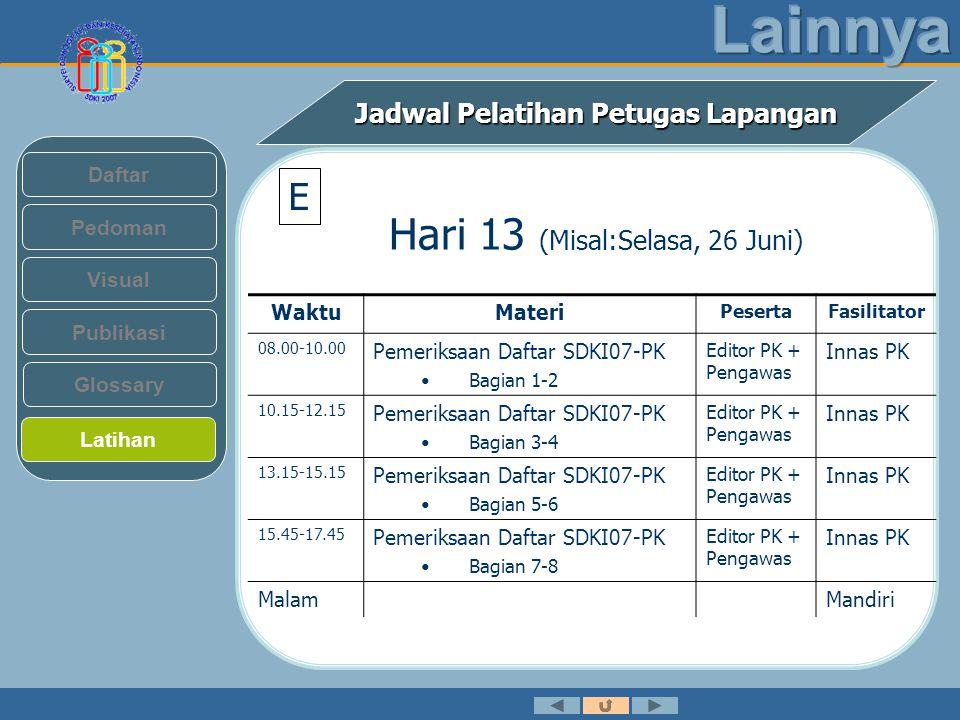 Jadwal Pelatihan Petugas Lapangan Pedoman Visual Daftar Publikasi Latihan Glossary Hari 13 (Misal:Selasa, 26 Juni) WaktuMateri PesertaFasilitator 08.0