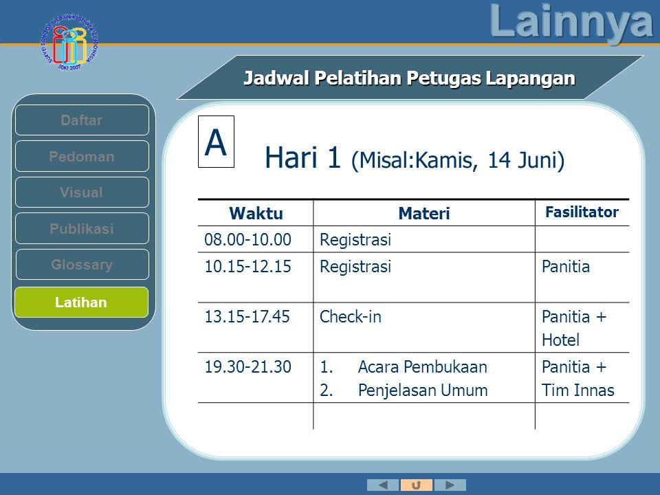 Jadwal Pelatihan Petugas Lapangan Pedoman Visual Daftar Publikasi Latihan Glossary Hari 1 (Misal:Kamis, 14 Juni) WaktuMateri Fasilitator 08.00-10.00Registrasi 10.15-12.15RegistrasiPanitia 13.15-17.45Check-inPanitia + Hotel 19.30-21.301.Acara Pembukaan 2.Penjelasan Umum Panitia + Tim Innas A
