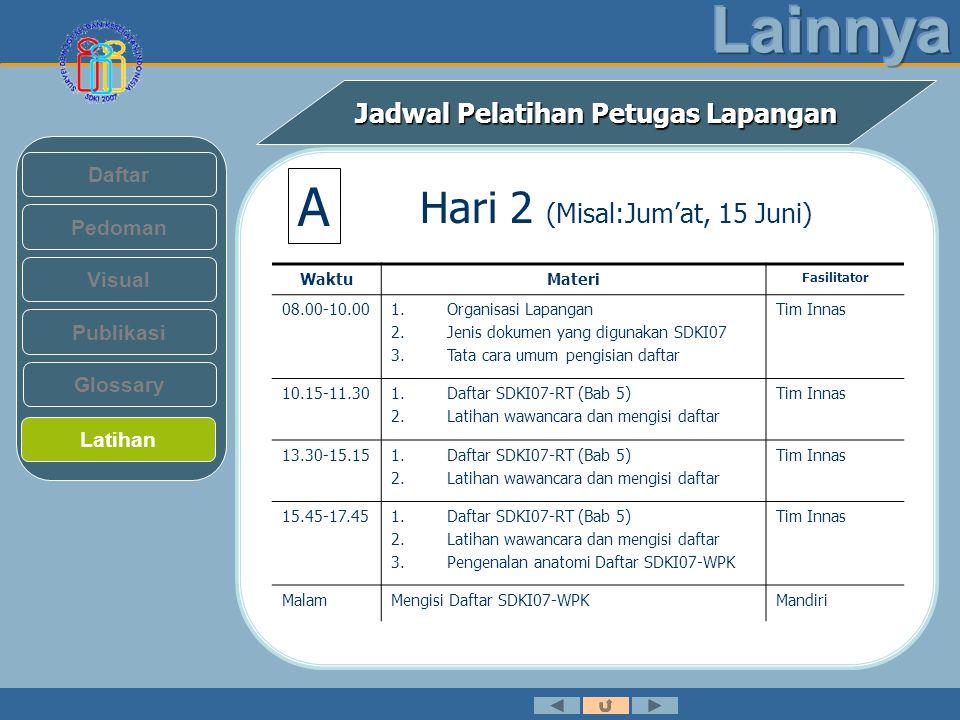Jadwal Pelatihan Petugas Lapangan Pedoman Visual Daftar Publikasi Latihan Glossary A Hari 2 (Misal:Jum'at, 15 Juni) WaktuMateri Fasilitator 08.00-10.0