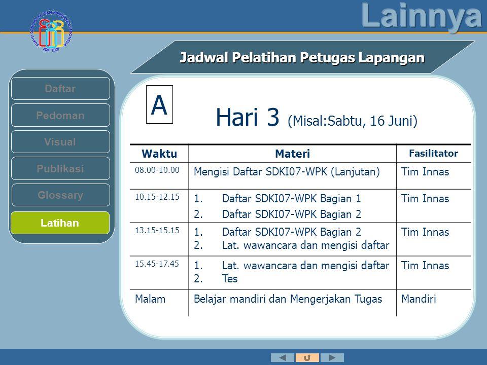 Jadwal Pelatihan Petugas Lapangan Pedoman Visual Daftar Publikasi Latihan Glossary Hari 3 (Misal:Sabtu, 16 Juni) WaktuMateri Fasilitator 08.00-10.00 M