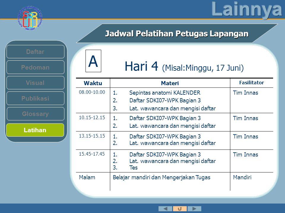 Jadwal Pelatihan Petugas Lapangan Pedoman Visual Daftar Publikasi Latihan Glossary Hari 4 (Misal:Minggu, 17 Juni) WaktuMateri Fasilitator 08.00-10.00