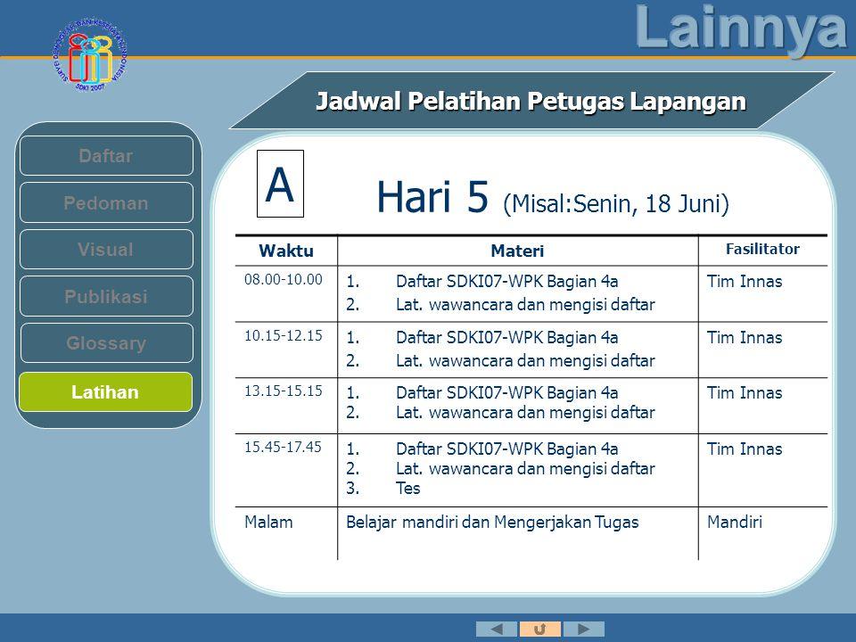 Jadwal Pelatihan Petugas Lapangan Pedoman Visual Daftar Publikasi Latihan Glossary Hari 5 (Misal:Senin, 18 Juni) WaktuMateri Fasilitator 08.00-10.00 1