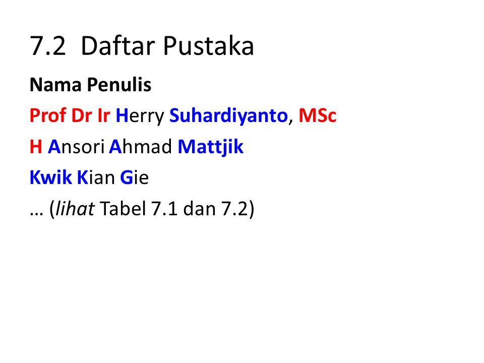 7.2 Daftar Pustaka Nama Penulis Prof Dr Ir Herry Suhardiyanto, MSc H Ansori Ahmad Mattjik Kwik Kian Gie … (lihat Tabel 7.1 dan 7.2)