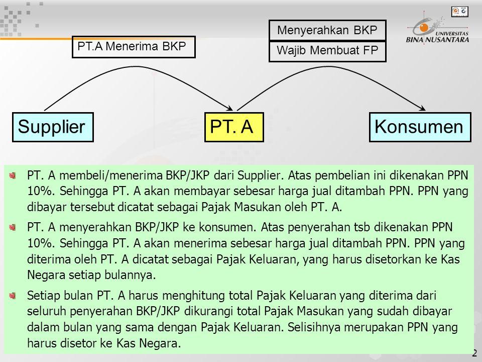 2 PT.ASupplierKonsumen PT. A membeli/menerima BKP/JKP dari Supplier.